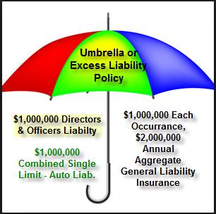 HOA Umbrella Policy Standards