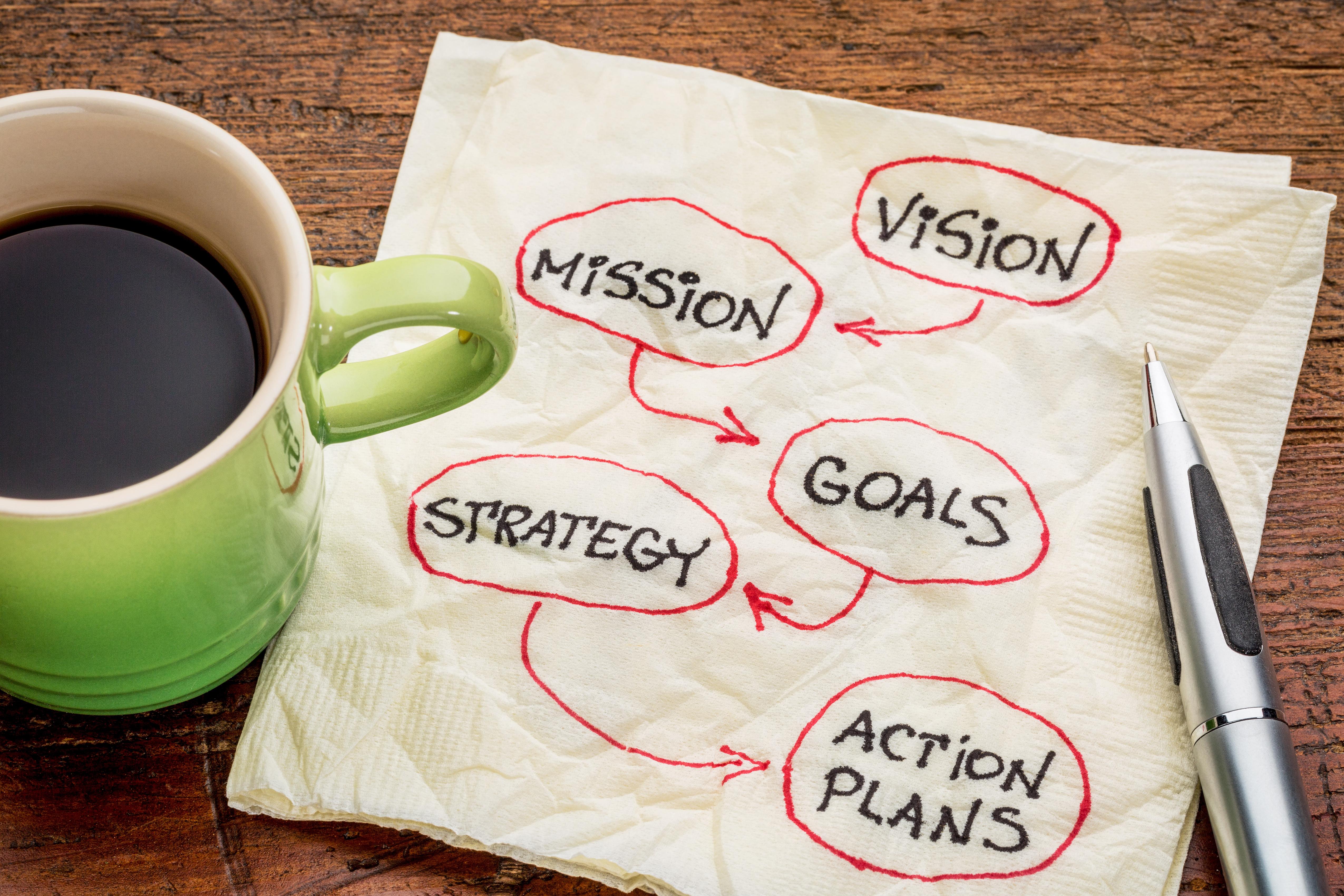 Setting Up HOA Goals the SMART Way