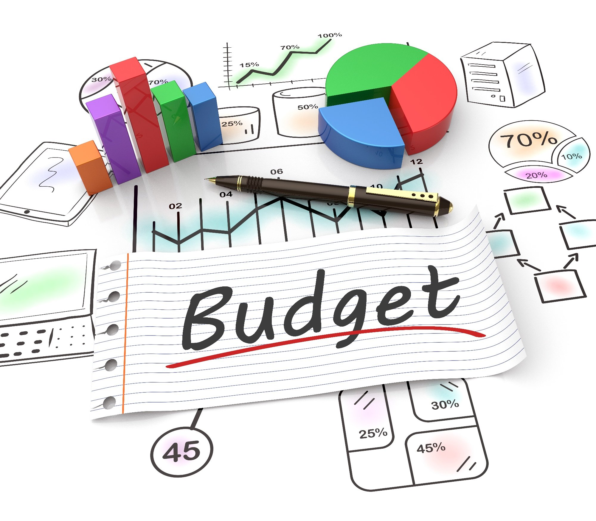 Financial Management of Community Associations | Budgets and Replacement Reserves
